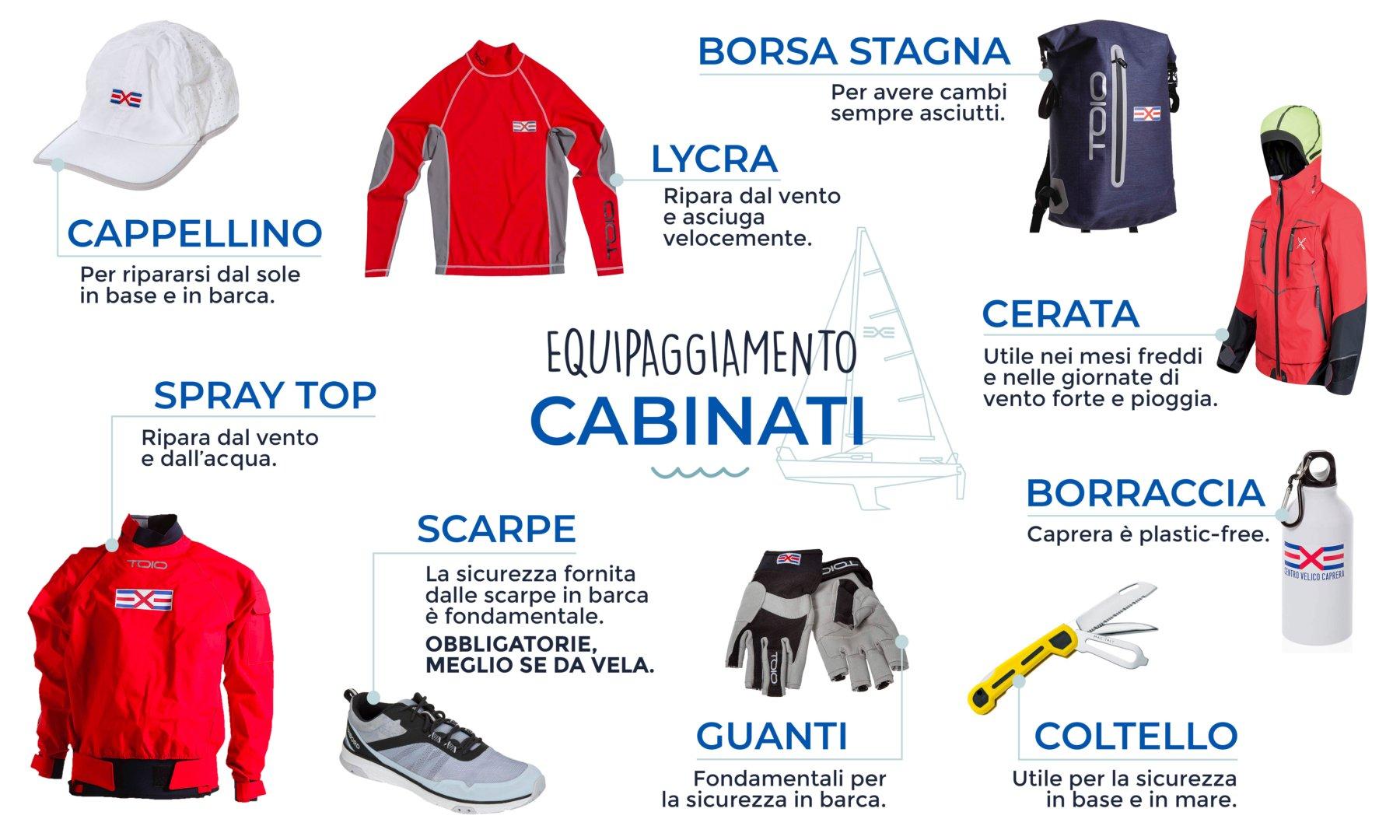 Essential Caprera Cabinati